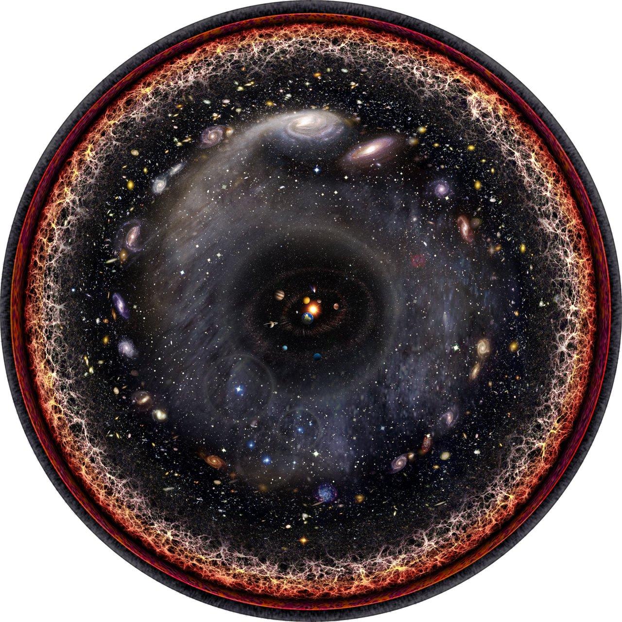 Όλο το Σύμπαν σε μίαεικόνα
